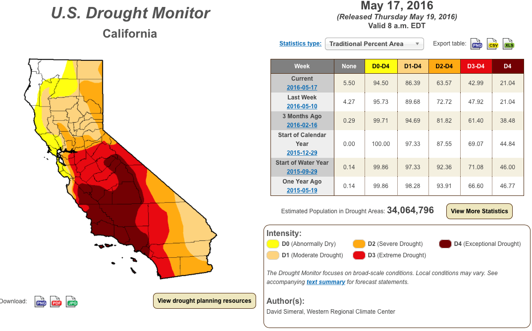 ... for Fresno, California . Average Rainfall for Fresno, California